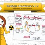 Klasa 7 Chemia – Reakcje chemiczne cz.3. Księżniczka Chemia. Sketchnotka