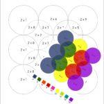 Kolorowanka- mnożenie przez 3- tabliczka mnożenia