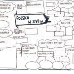 Zjednoczenie ziem polskich po rozbiciu dzielnicowym.
