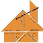 Etyka klasa 1- Miś na etyce