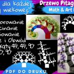 Miasto z lotu ptaka – Pole i Obwód – Math and art; Art Project. Matematyka + Sztuka – Projekt Perspektywa jednopunktowa.