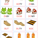 Word game: how many words can you think of?