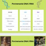 Krzyżówki genetyczne z Kosmostworkami