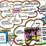 Klasa 7. Biologia. Budowa i rola mięśni (dwie karty pracy: kolorowa + do uzupełnienia)