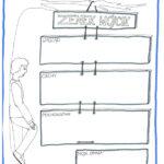 Klasa 7. Fizyka – Dynamika (podsumowanie działu). Sketchnotka. Karta pracy