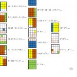 Kodowanie – liczby rzymskie