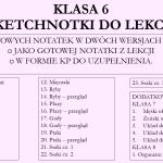Kodowanie – Pitagoras